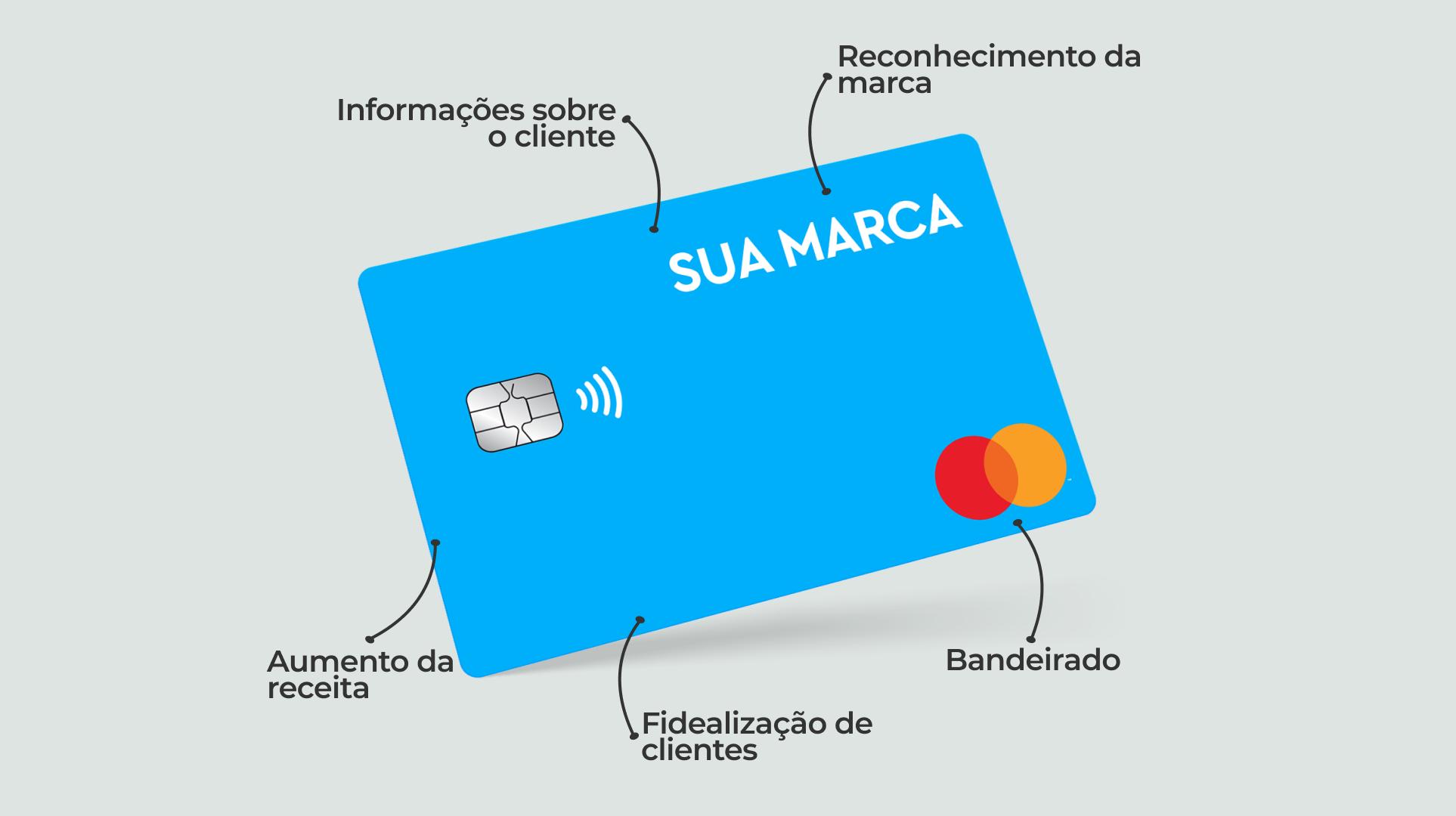 cartão white label