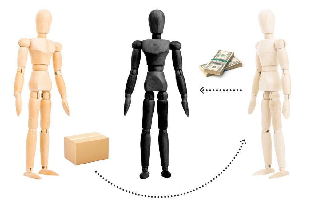 Exemplo de Conta Escrow aplicada a compra e venda de produto.